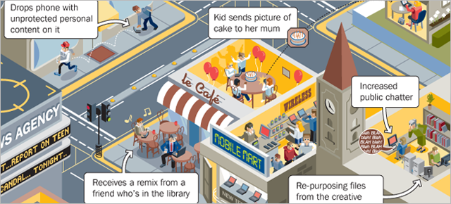 Kidsmedia2014
